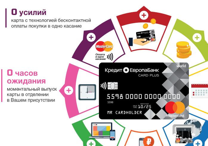 кредит европа банк отделения нижний новгород сайты займов под расписку